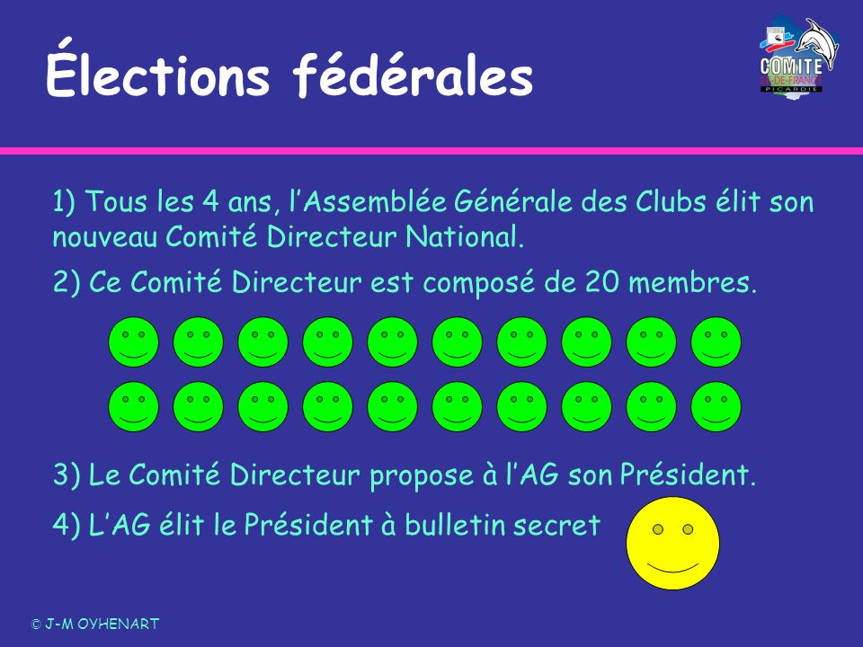Élections fédérales1) Tous les 4 ans, l'Assemblée Générale des Clubs élit son nouveau Comité Directeur National.