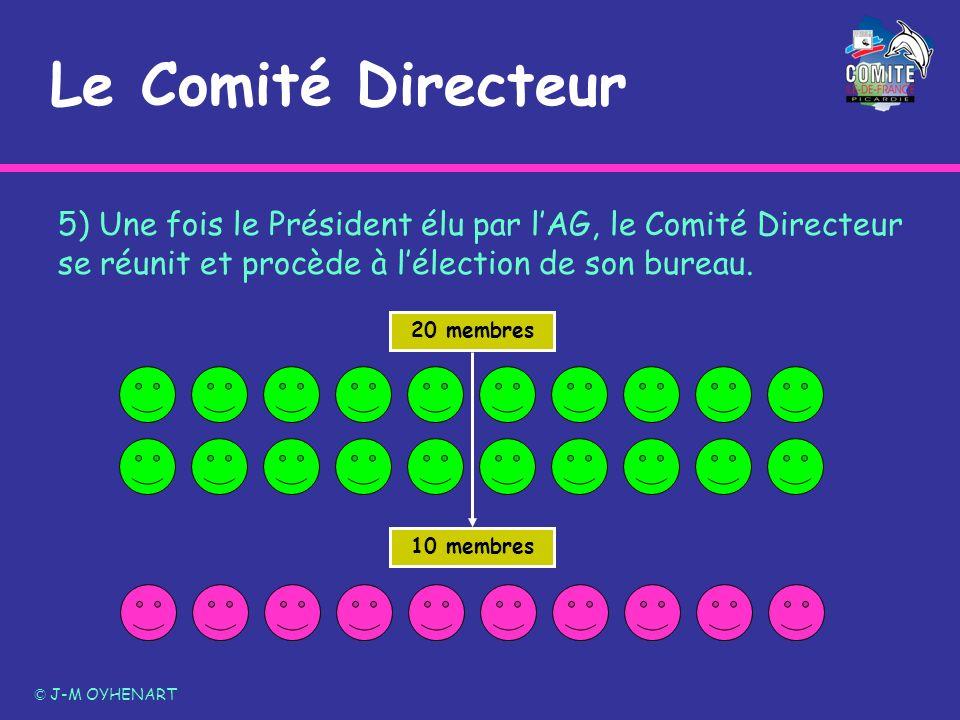 Le Comité Directeur 5) Une fois le Président élu par l'AG, le Comité Directeur se réunit et procède à l'élection de son bureau.