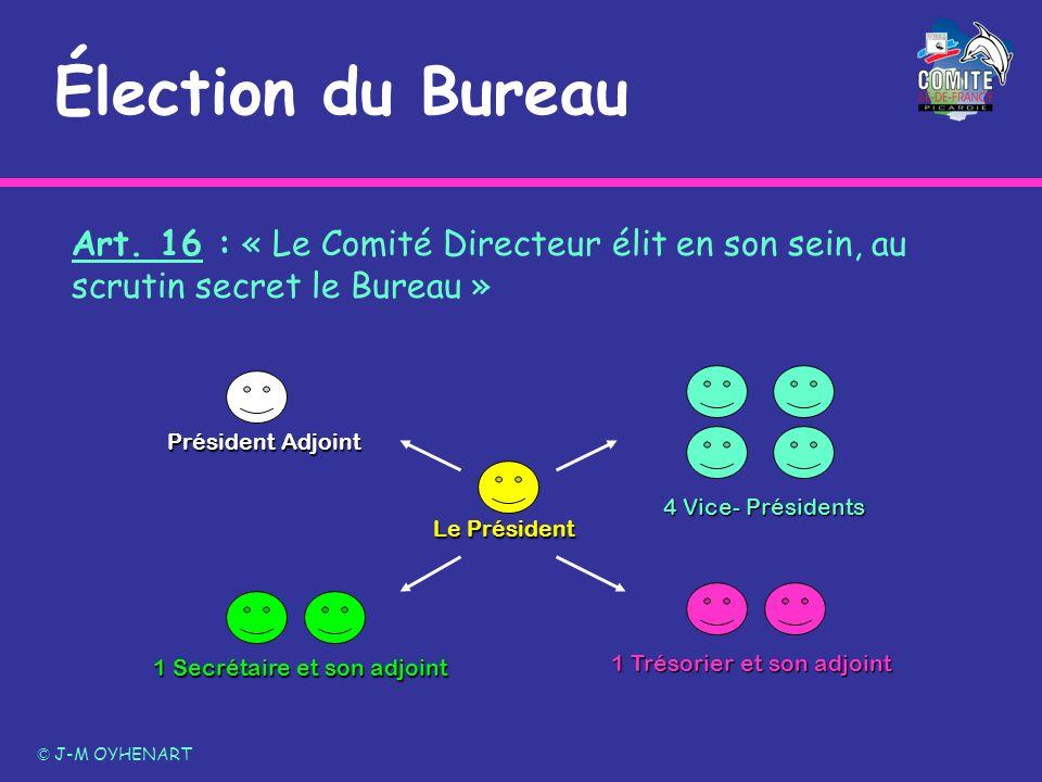 Élection du Bureau Art. 16 : « Le Comité Directeur élit en son sein, au scrutin secret le Bureau »