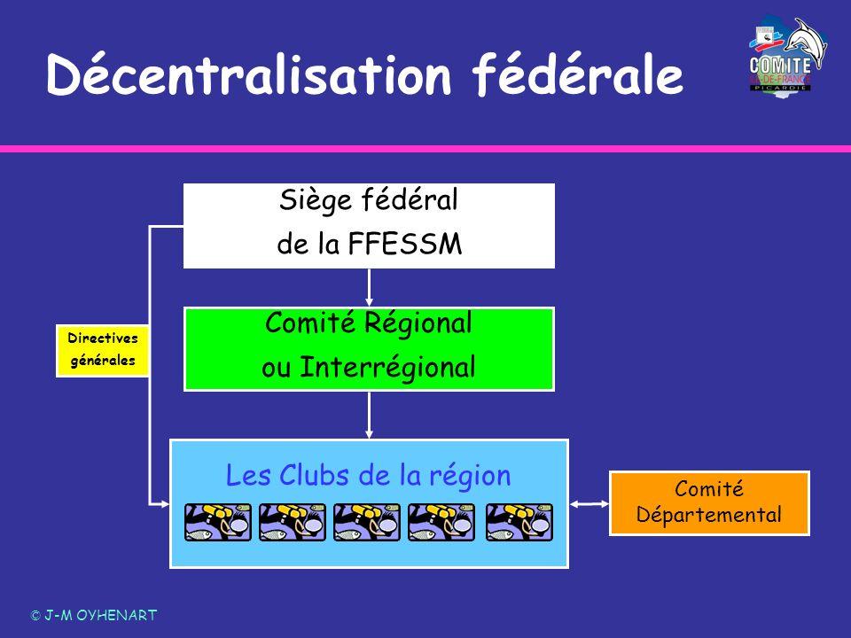 Décentralisation fédérale