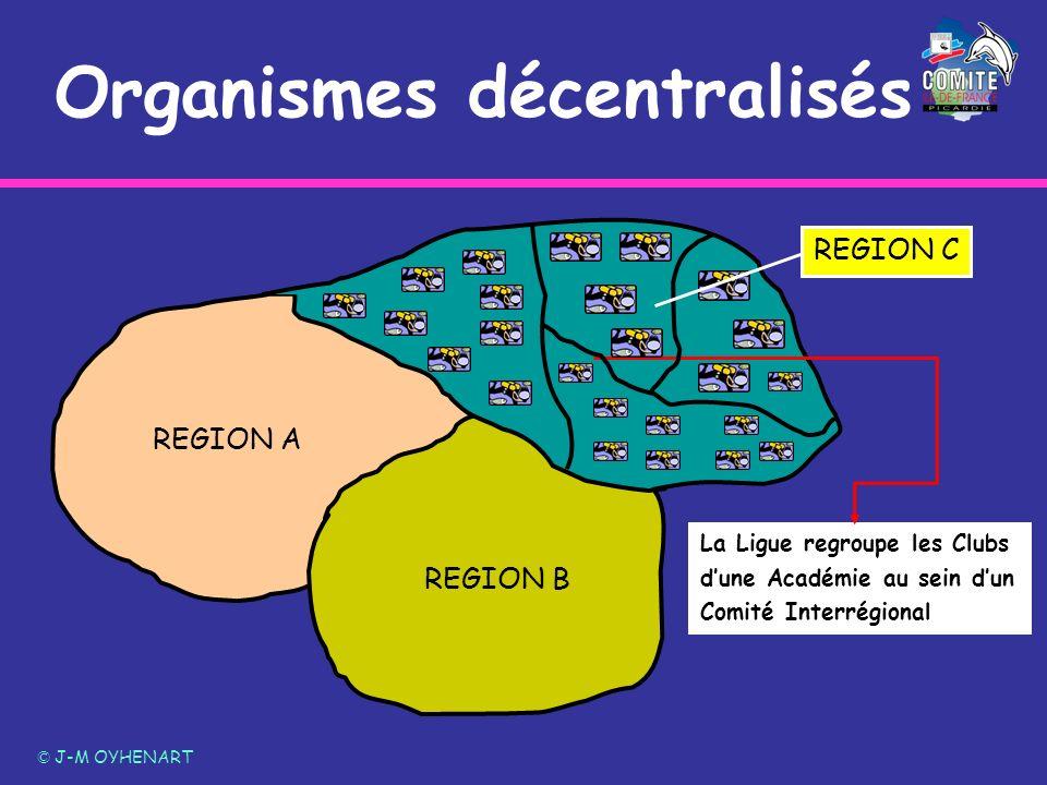 Organismes décentralisés