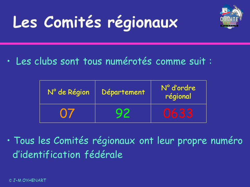 Les Comités régionaux Les clubs sont tous numérotés comme suit : 0633. 92. 07. N° d'ordre régional.
