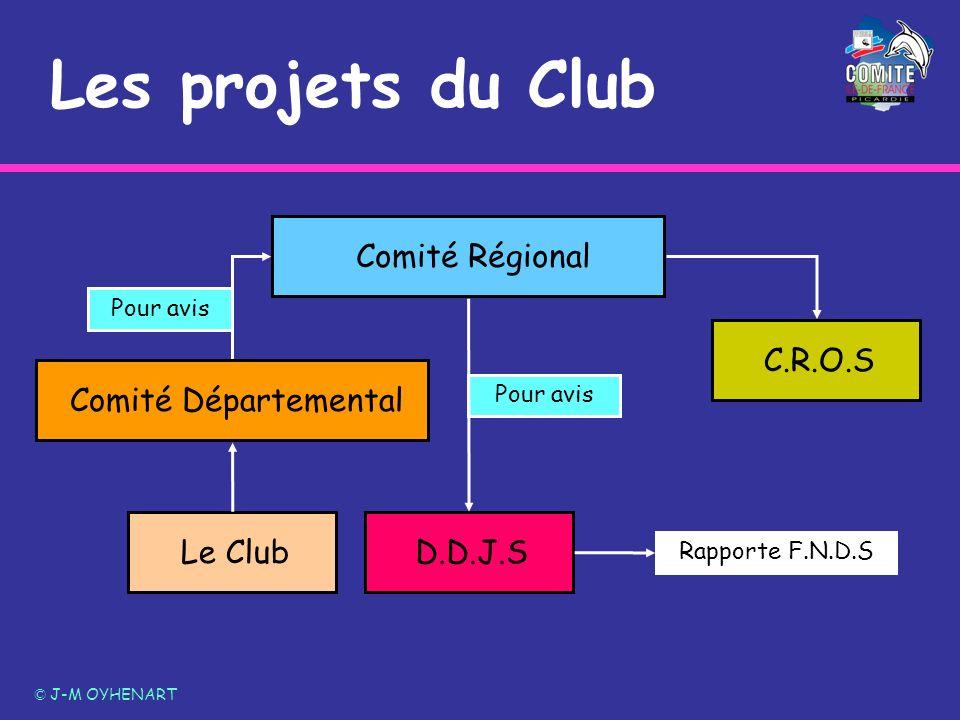 Les projets du Club Comité Régional C.R.O.S Comité Départemental