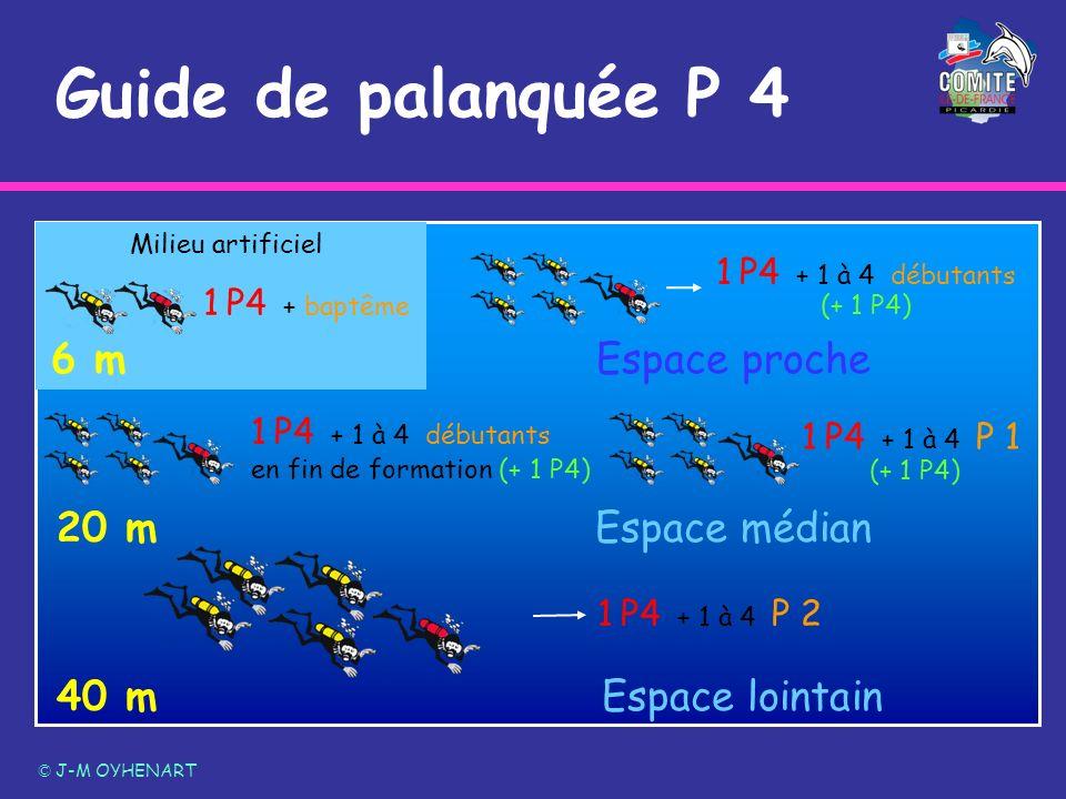 Guide de palanquée P 4 6 m Espace proche 20 m Espace médian 40 m