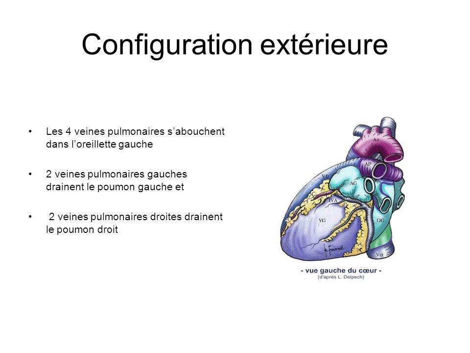 Configuration extérieure