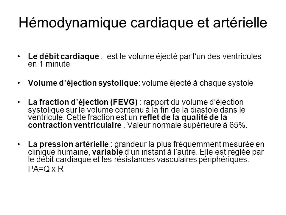 Hémodynamique cardiaque et artérielle