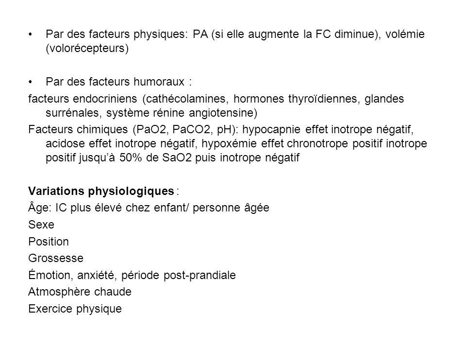 Par des facteurs physiques: PA (si elle augmente la FC diminue), volémie (volorécepteurs)