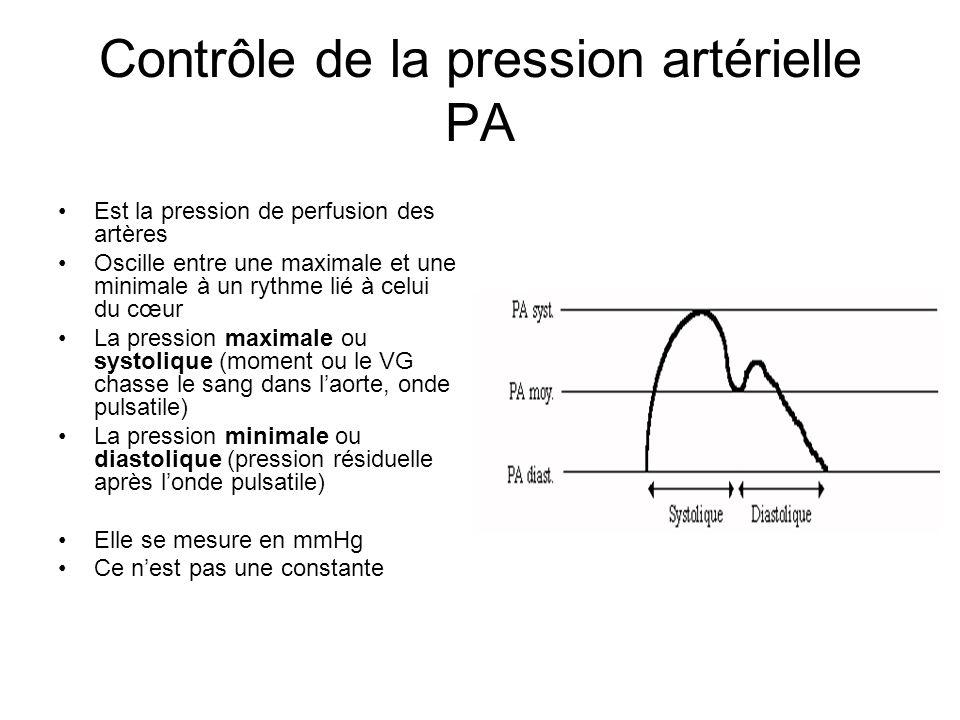 Contrôle de la pression artérielle PA