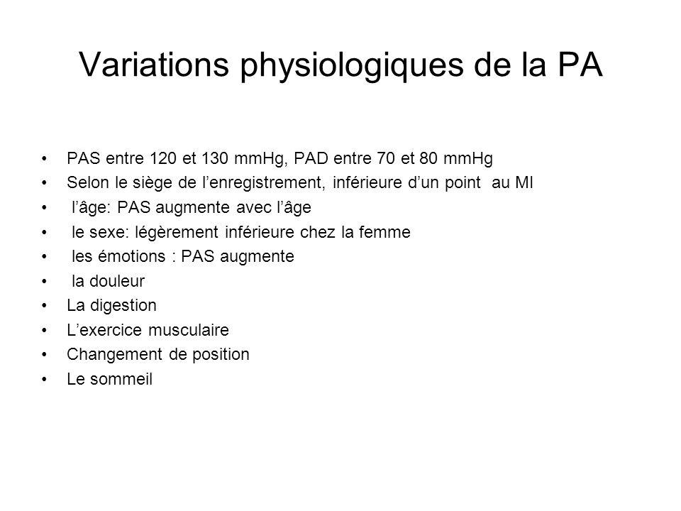 Variations physiologiques de la PA