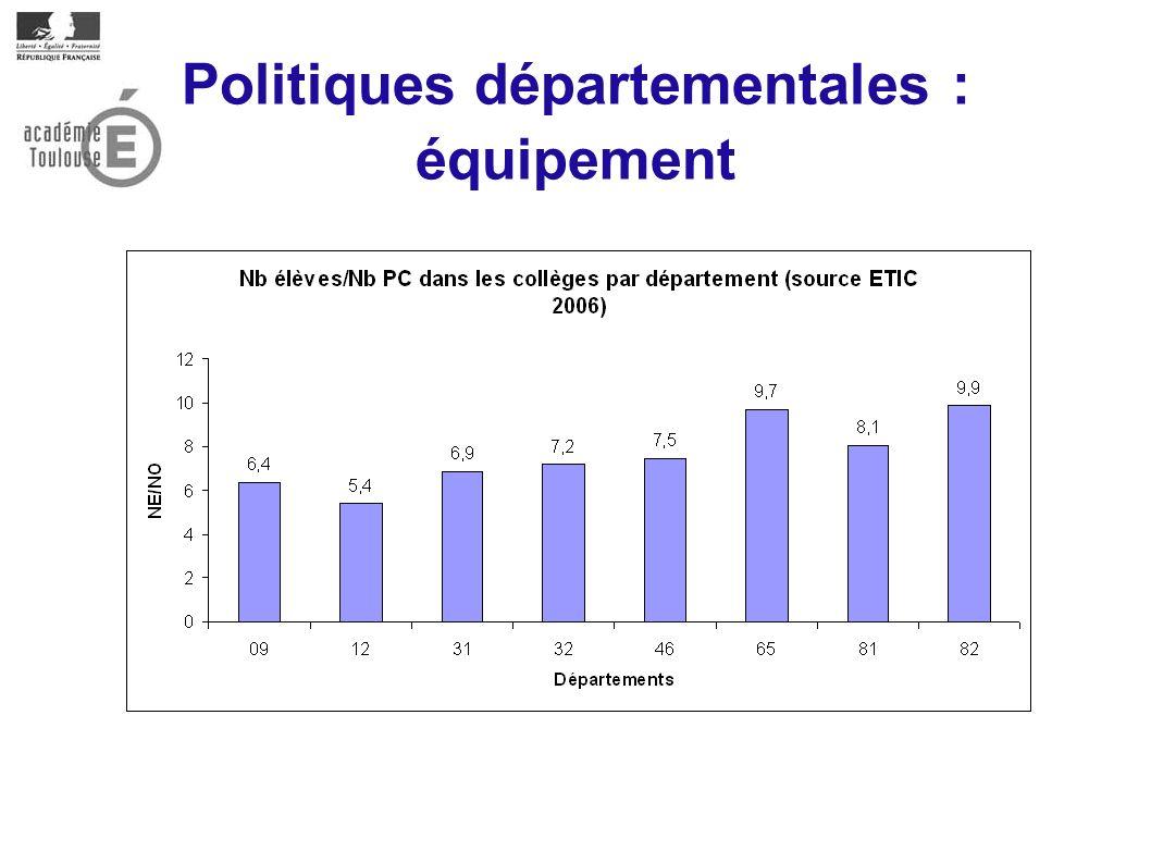 Politiques départementales : équipement