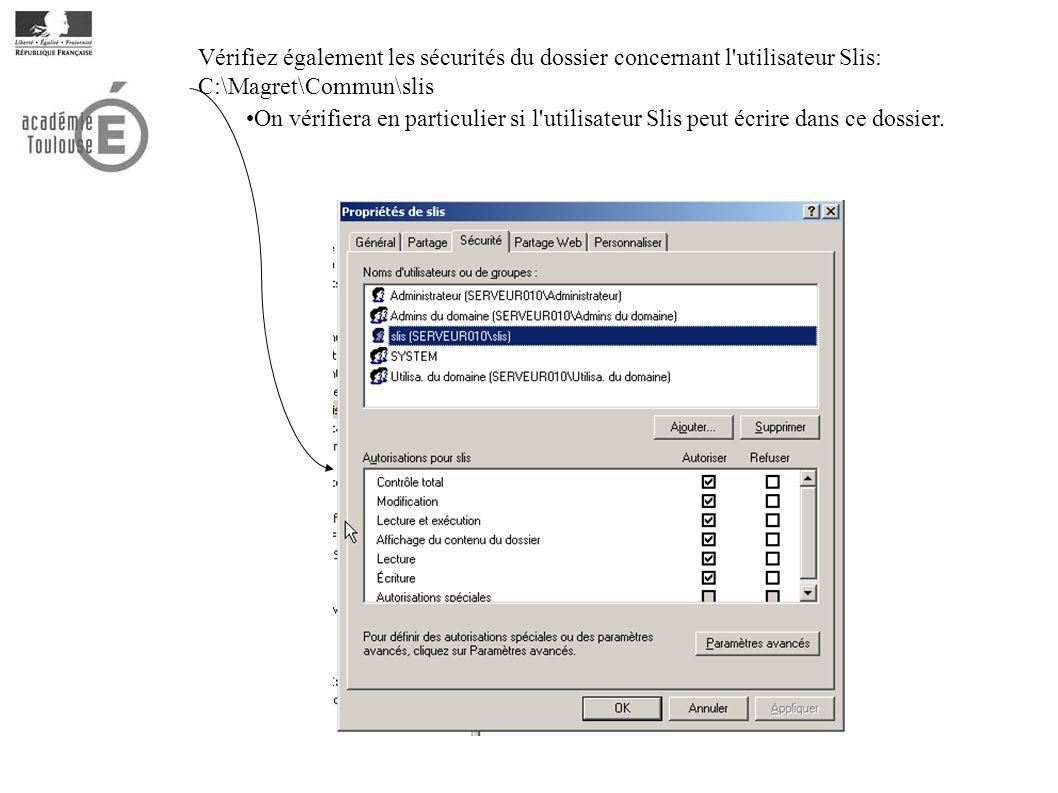 Vérifiez également les sécurités du dossier concernant l utilisateur Slis: