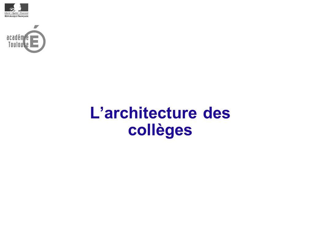 L'architecture des collèges