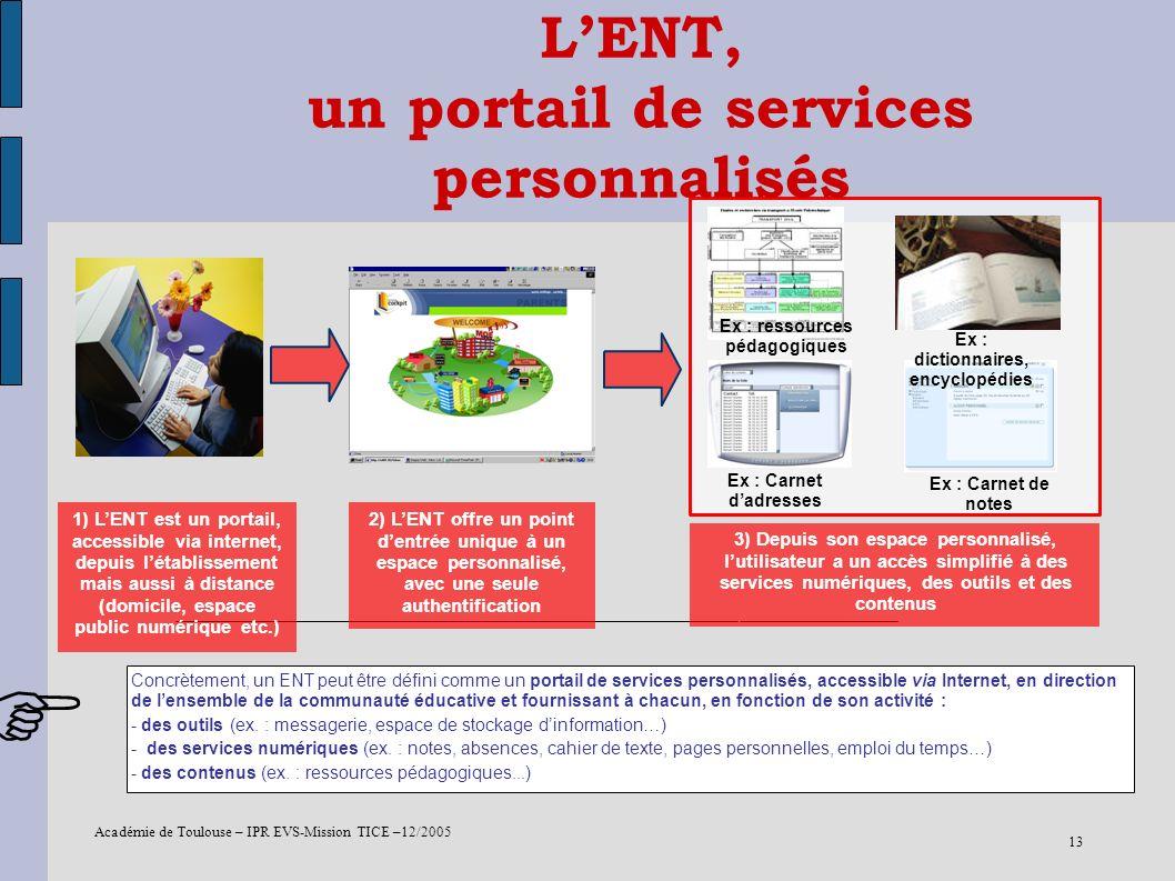 L'ENT, un portail de services personnalisés