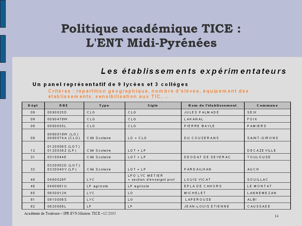 Politique académique TICE : L ENT Midi-Pyrénées