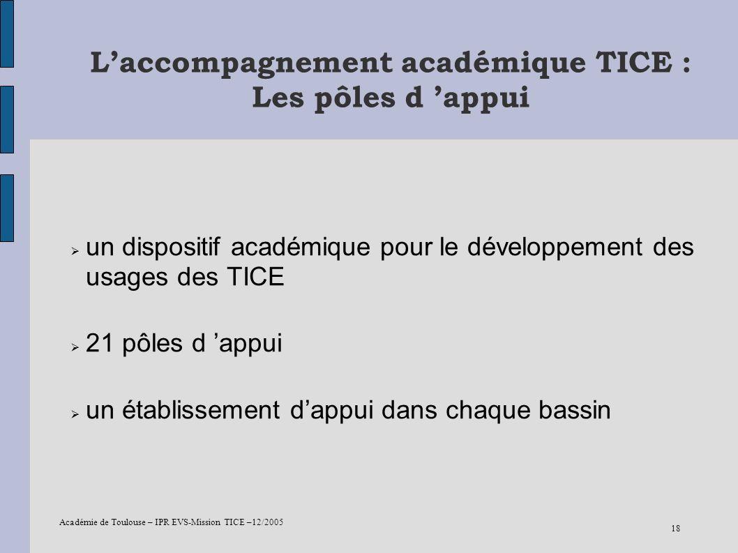 L'accompagnement académique TICE : Les pôles d 'appui