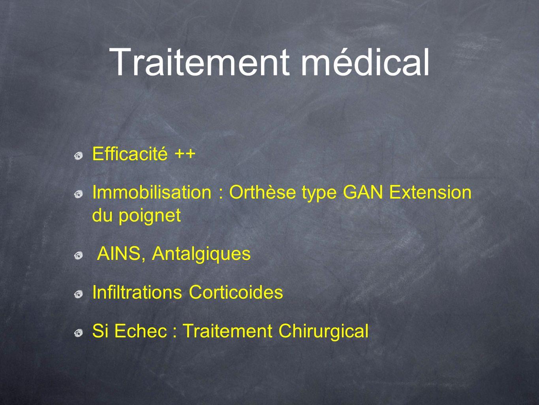 Traitement médical Efficacité ++