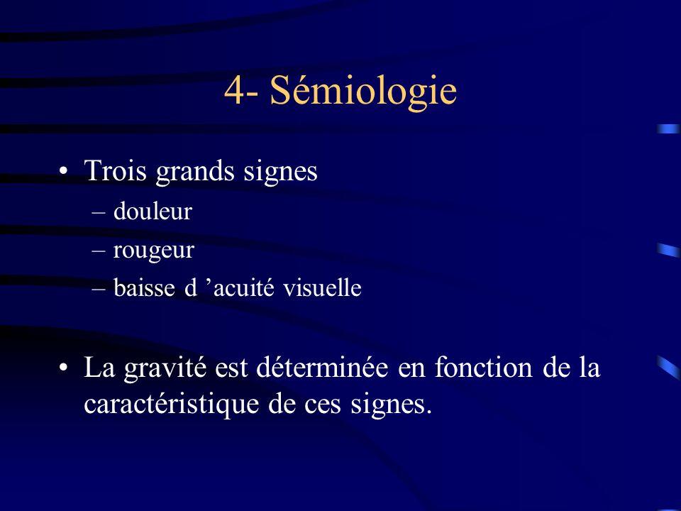 4- Sémiologie Trois grands signes