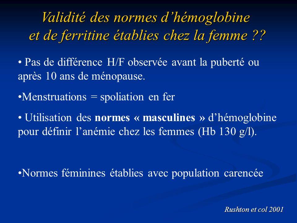 Validité des normes d'hémoglobine