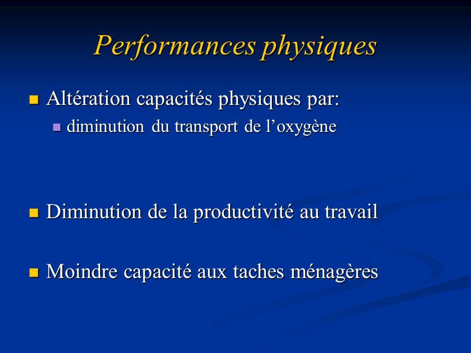 Performances physiques