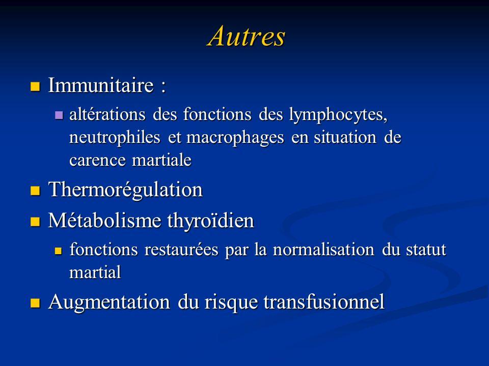 Autres Immunitaire : Thermorégulation Métabolisme thyroïdien