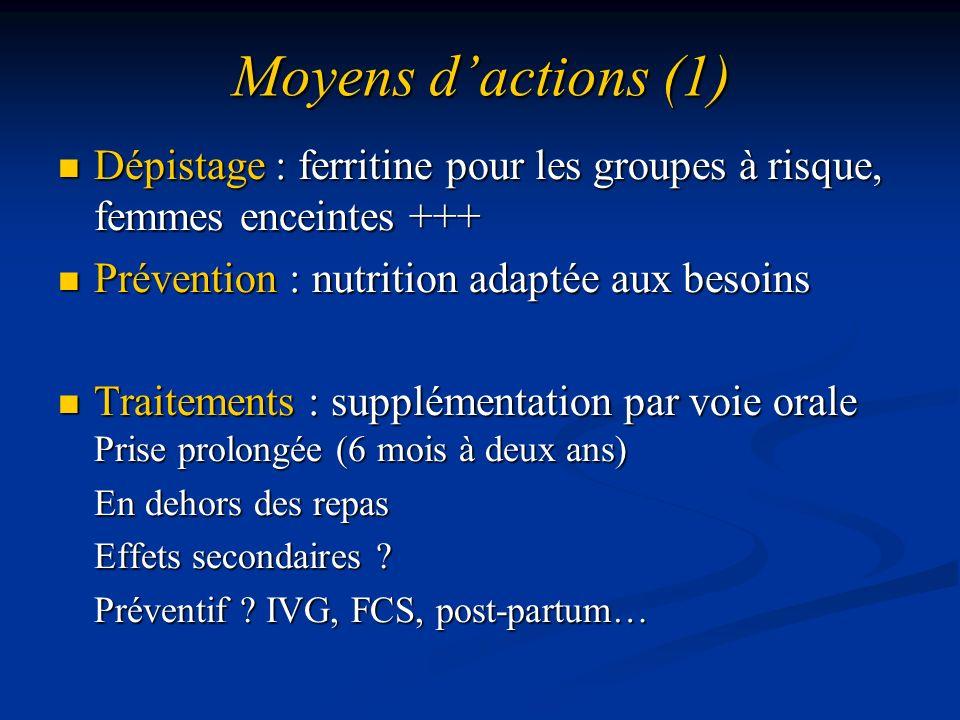 Moyens d'actions (1) Dépistage : ferritine pour les groupes à risque, femmes enceintes +++ Prévention : nutrition adaptée aux besoins.
