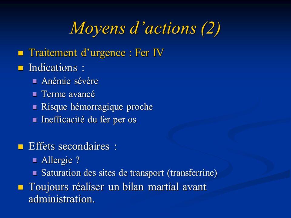 Moyens d'actions (2) Traitement d'urgence : Fer IV Indications :