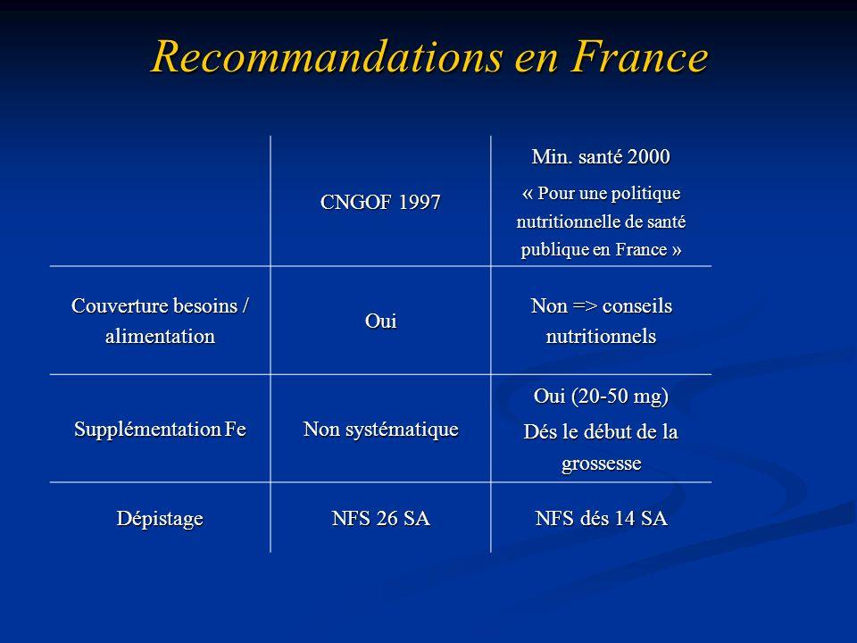 Recommandations en France