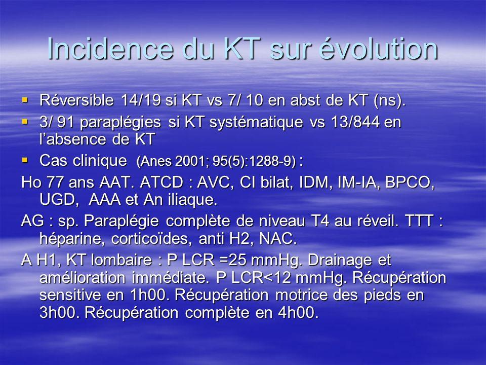 Incidence du KT sur évolution