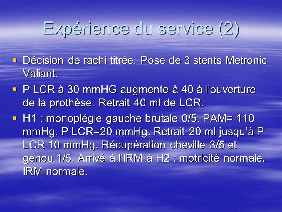 Expérience du service (2)