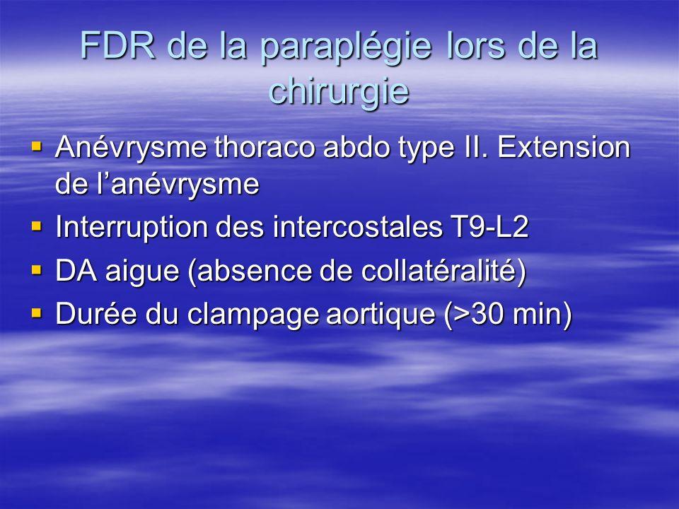FDR de la paraplégie lors de la chirurgie