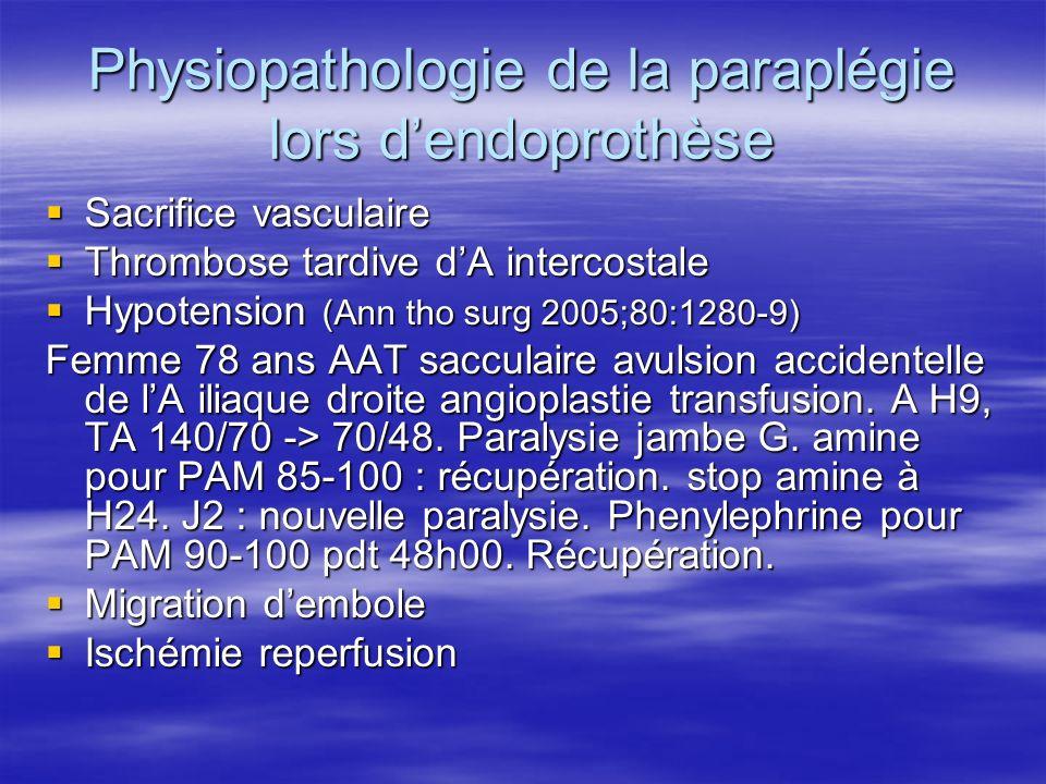 Physiopathologie de la paraplégie lors d'endoprothèse
