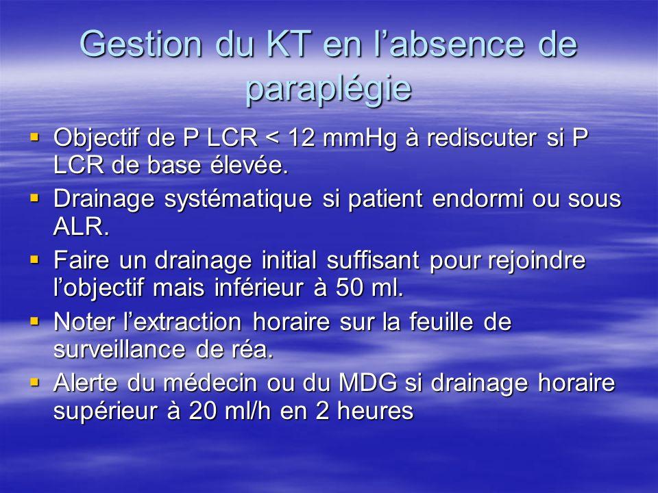 Gestion du KT en l'absence de paraplégie