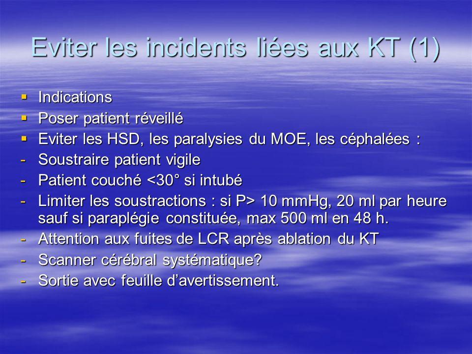 Eviter les incidents liées aux KT (1)