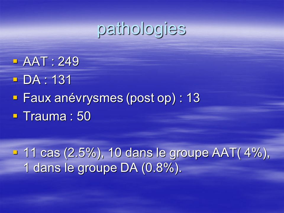 pathologies AAT : 249 DA : 131 Faux anévrysmes (post op) : 13