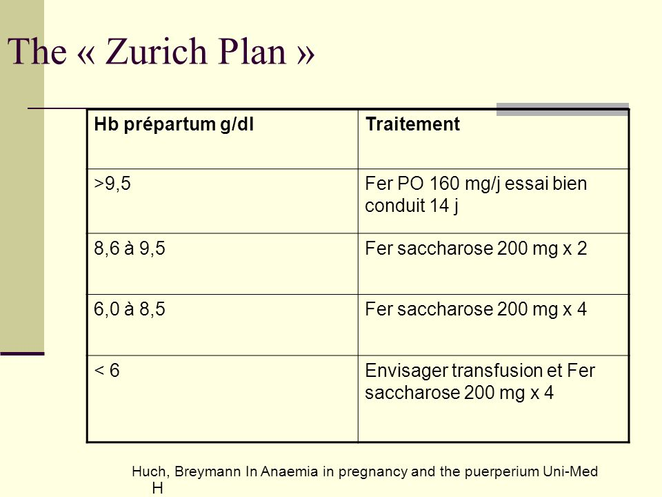 Huch, Breymann In Anaemia in pregnancy and the puerperium Uni-Med