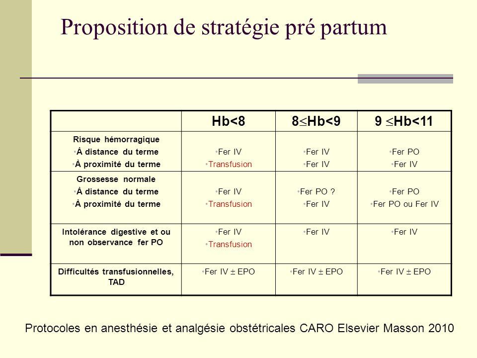 Proposition de stratégie pré partum