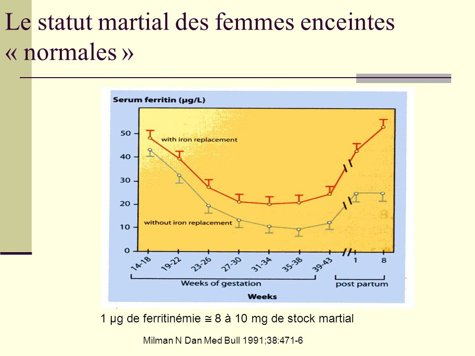 Le statut martial des femmes enceintes « normales »