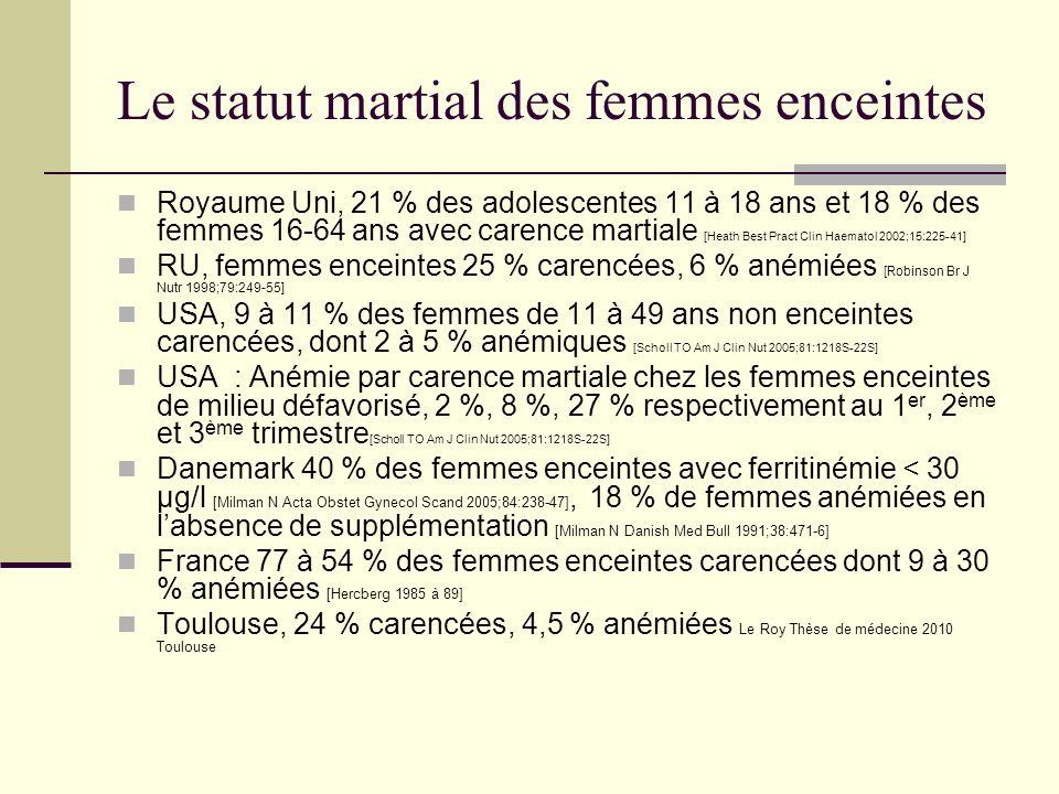 Le statut martial des femmes enceintes