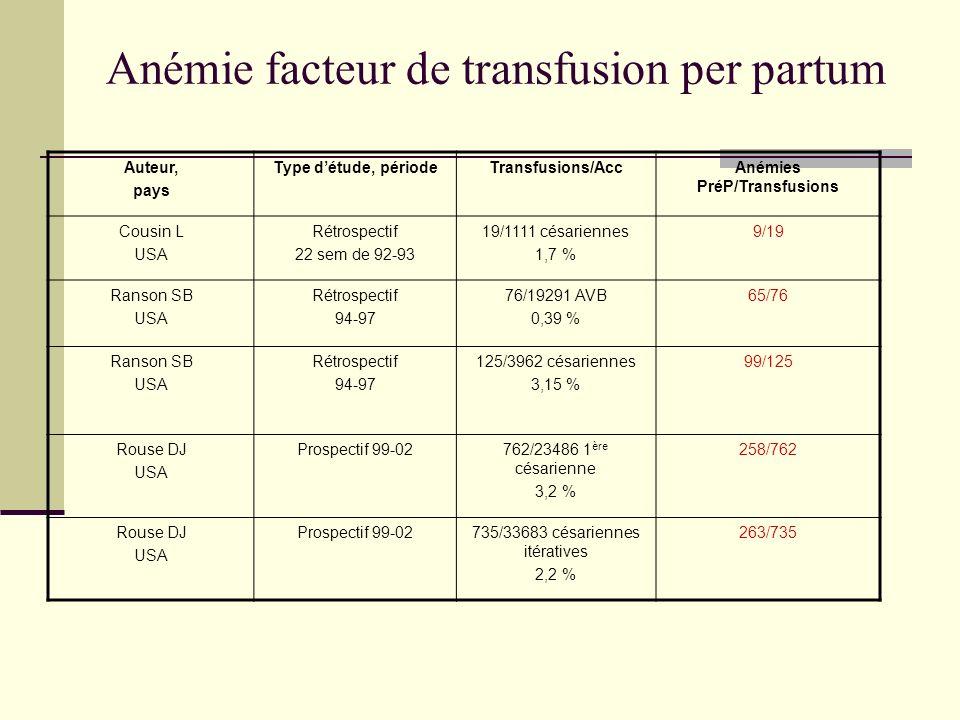 Anémie facteur de transfusion per partum