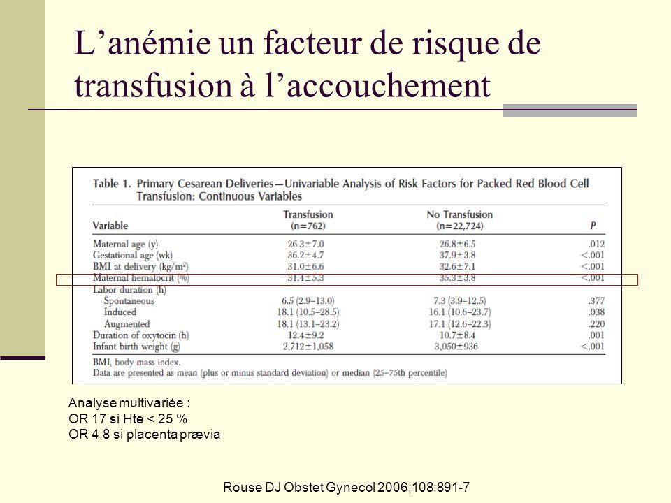 L'anémie un facteur de risque de transfusion à l'accouchement