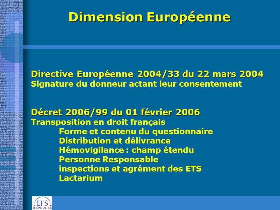 Dimension Européenne Directive Européenne 2004/33 du 22 mars 2004