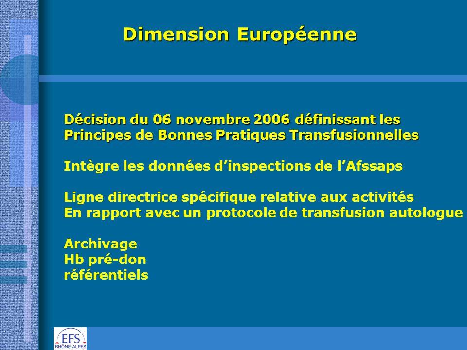 Dimension Européenne Décision du 06 novembre 2006 définissant les
