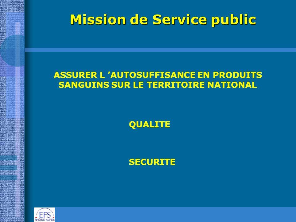 Mission de Service public