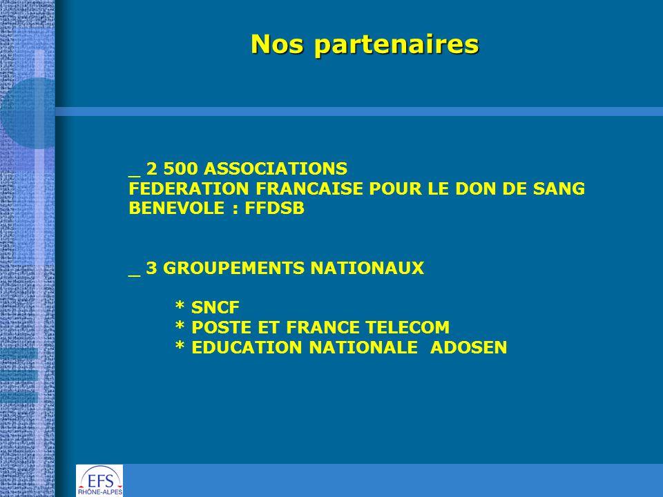 Nos partenaires _ 2 500 ASSOCIATIONS