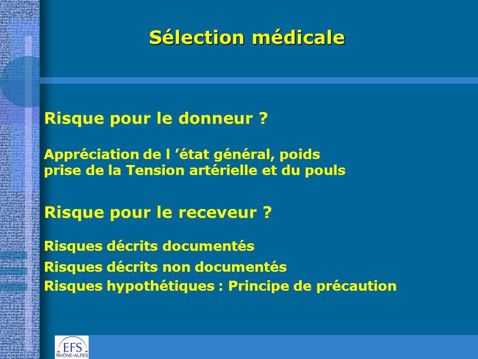 Sélection médicale Risque pour le donneur Risque pour le receveur