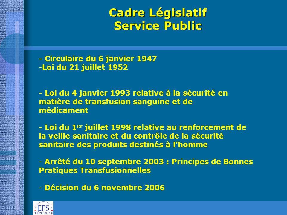 Cadre Législatif Service Public