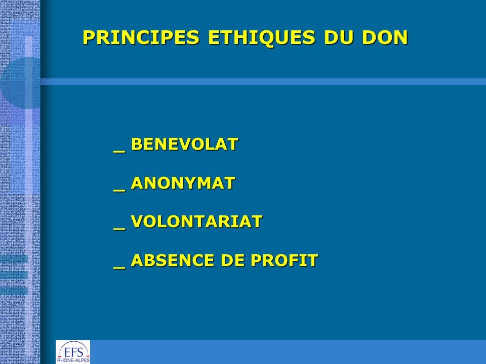 PRINCIPES ETHIQUES DU DON