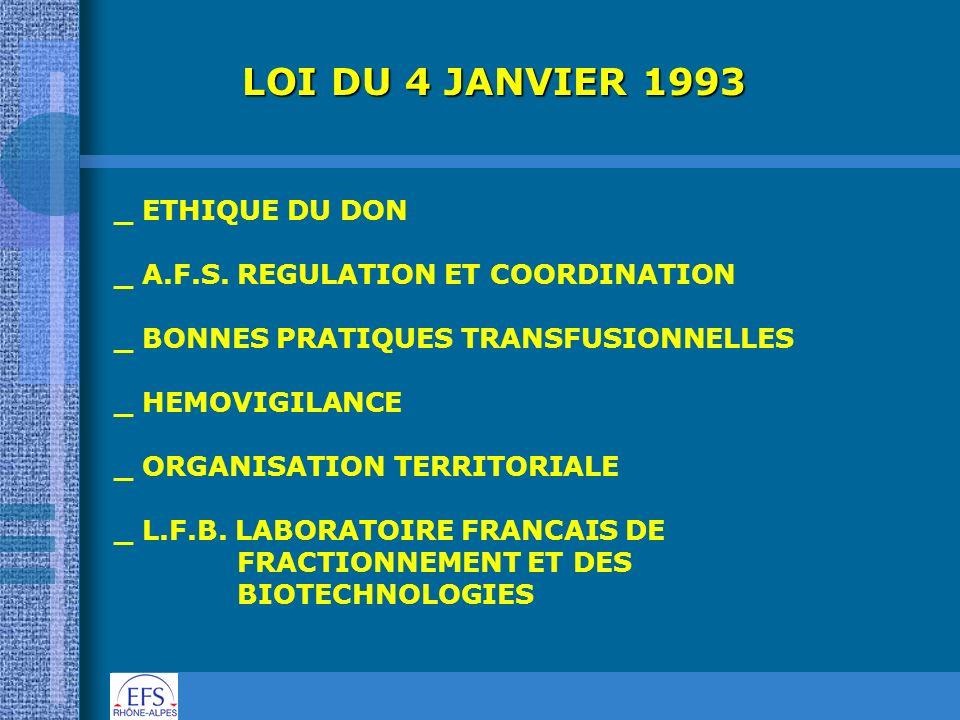 LOI DU 4 JANVIER 1993 _ ETHIQUE DU DON