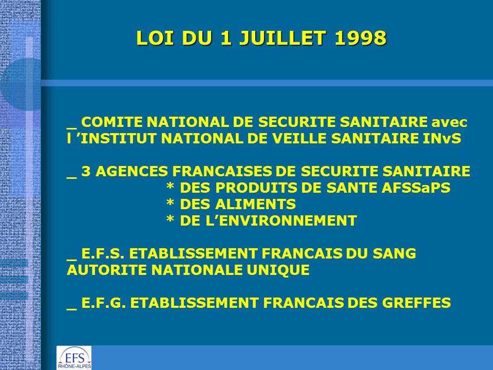 LOI DU 1 JUILLET 1998 _ COMITE NATIONAL DE SECURITE SANITAIRE avec