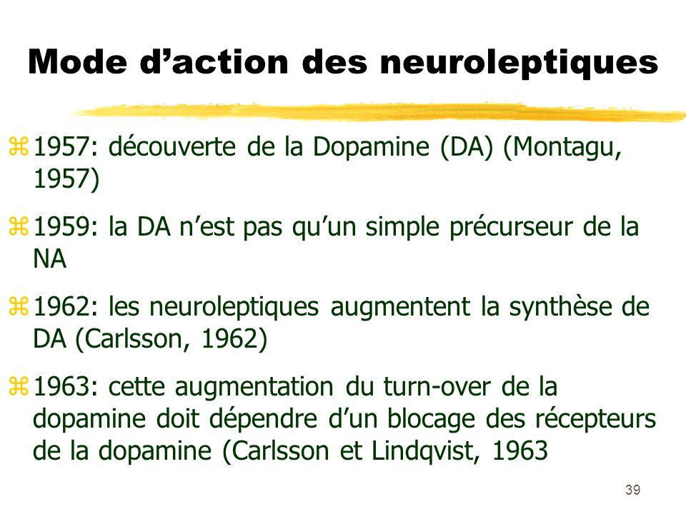 Mode d'action des neuroleptiques
